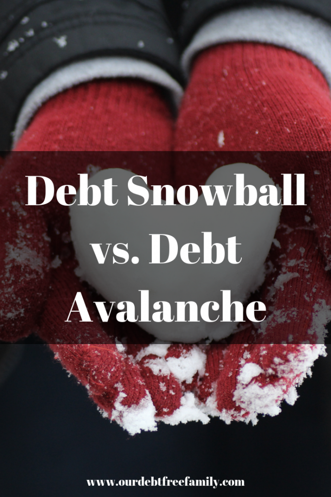 debt snowball vs debt avalanche